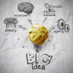 he big idea diagram on crumpled paper background
