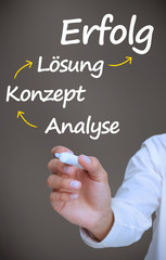 Businessman writing problem analyse konzept losung and erfolg wi