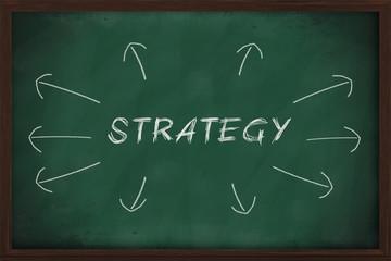 Strategy on chalkboard