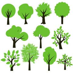 Trees set
