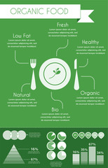 organic food inforgaphics on green