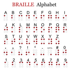 Braille alphabet