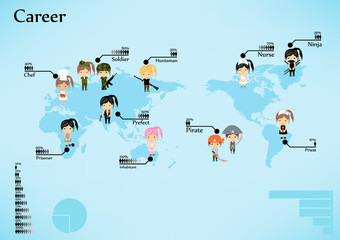 Woman Character Professional status on map - Vector