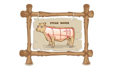 beef part
