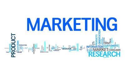 marketing text cloud