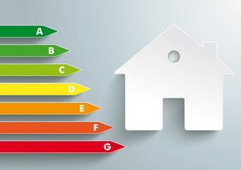 House Energy Pass PiAd