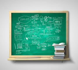 blackboard with concept