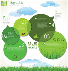 Modern ecology design template