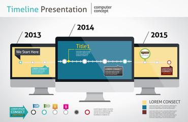 computer design timeline