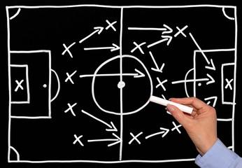 Soccer Tactics Chalkboard