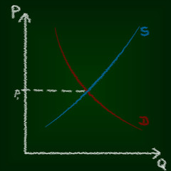 Demand and supply curve, economics education concept