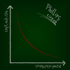 Phillips curve, economics education concept
