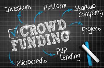 chalkboard draw : crowdfunding cs5