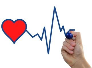 Herz und Puls zeichnen
