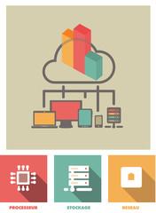 cloud et infrastructure
