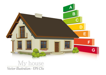 Energy efficiency classification  in the home
