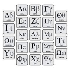 Greek Alphabet and Symbols, Hand-Made Chart