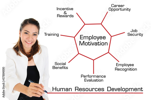 hr employee resourcing essay Free essay on a new mandate for human resources available totally free at echeatcom, the largest free essay community.