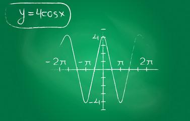 Trigonometry over chalkboard