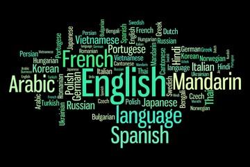 Language word cloud - world languages