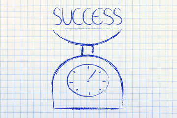 find balance and measure your success