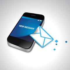 phone send message