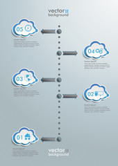 Cloud Timeline Infographic