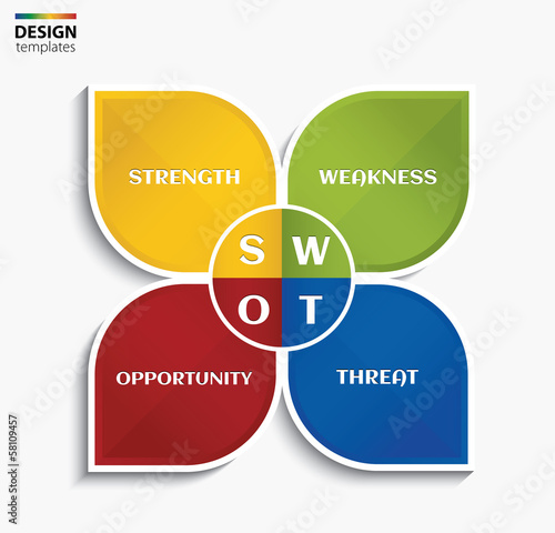swot maytag Swot, by itself, is just a start to a is for maytag corporation in 1995, before the firm sold its european and australian operations and it was acquired by whirlpool.