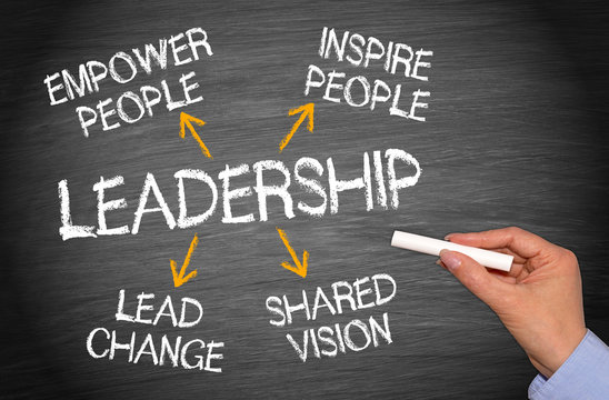 Leadership - Business Concept