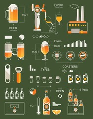Beer info graphic background,retro vector