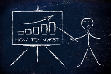 learn about how to invest