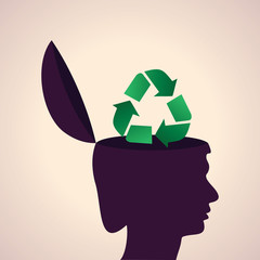 Illustration of thinking concept-Human head with recycle symbol