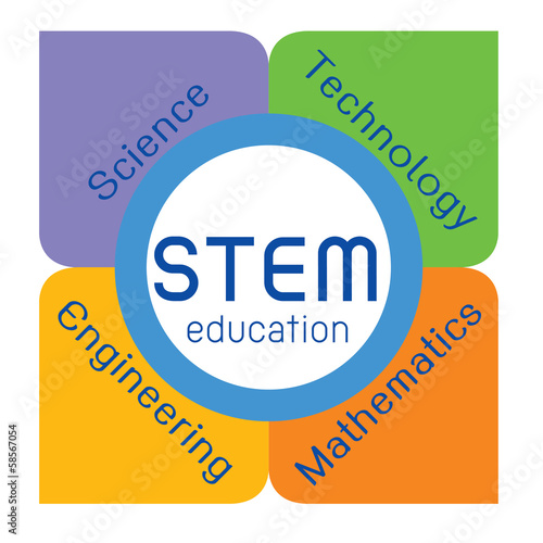 """STEM Education Logo"" Stock Photo And Royalty-free Images"