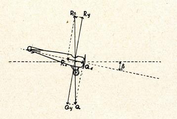 Scheme of descending flight