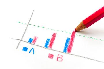 手書きの売り上げグラフ