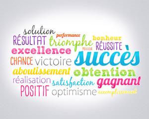 Résultats de recherche d'images pour «Pensee positive»