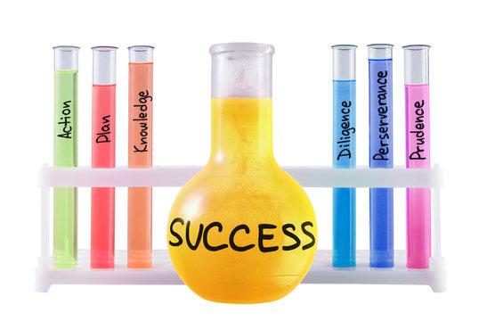 Formula of success.