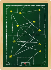 soccer / football tactical strategy concept, vector illustration