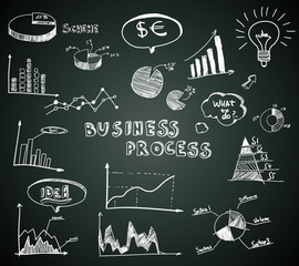 Doodle business diagrams set on blackboard