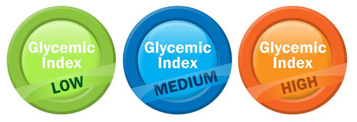 glycemic test machine