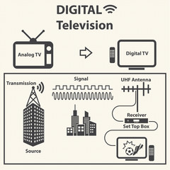 Digital Television concept with texture background. Vector