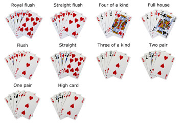 List of poker hands - Sort by ranking