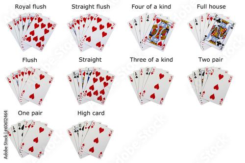 Poker kinds of hands poland visa slot booking