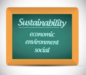 sustainability life chalkboard illustration design