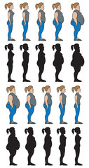 Weight stages female
