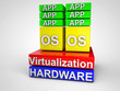 Virtualization symbolized schema over white background
