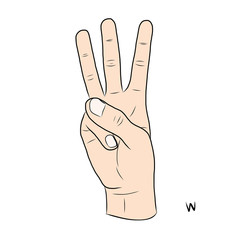 Sign language and the alphabet,The Letter w