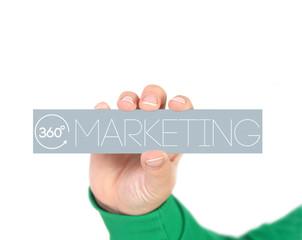 360 Degrees Marketing Concept