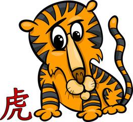 tiger chinese zodiac horoscope sign