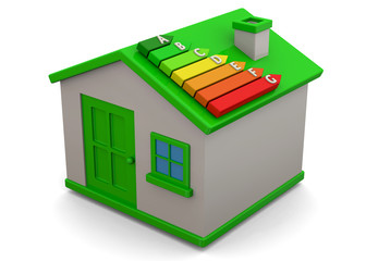 House and Energy Saving Concept - 3D